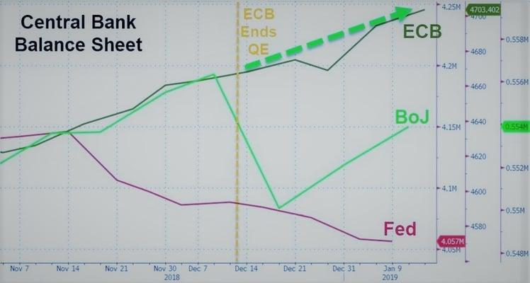 01 - Central Bank Balance Sheet