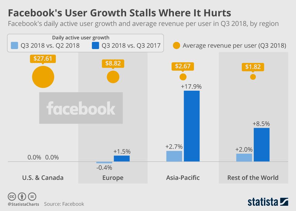 06 - facebook user growth