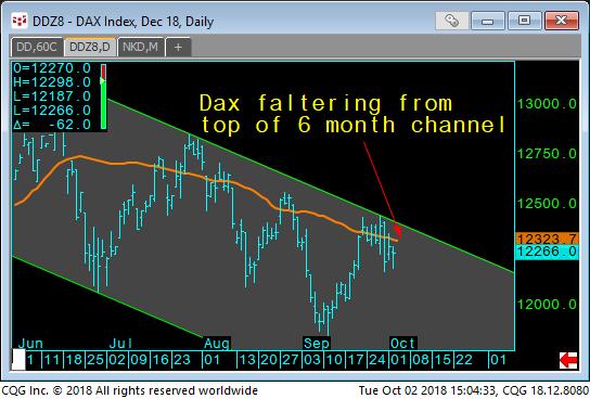 08 - Dax Index