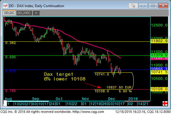 09 - DAX Index