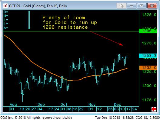 11 - Gold
