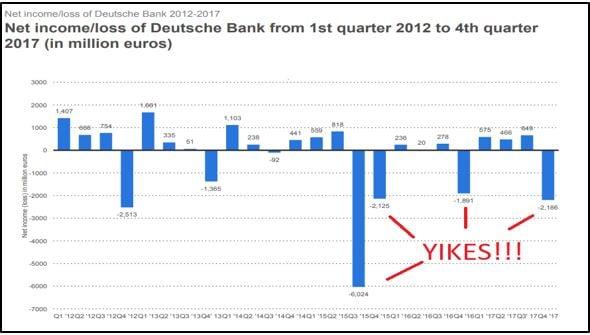 9 Netincome loss DBank
