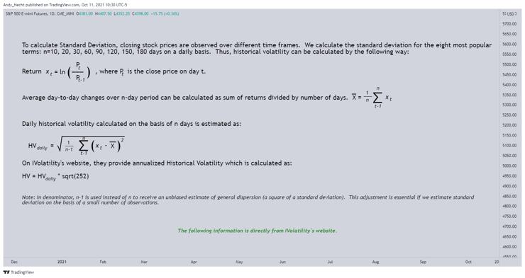 Implied volatility formula