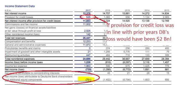 Income Statement Data