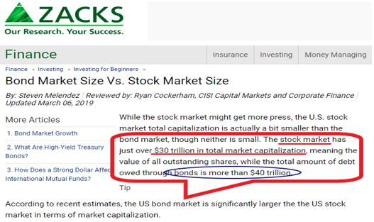 Bond Market Size vs. Stock Market Size