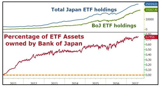 Total Japan ETF Holdings