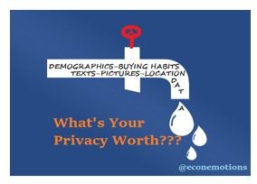 What's your privacy worth