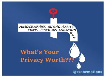 Whats your privacy worth.